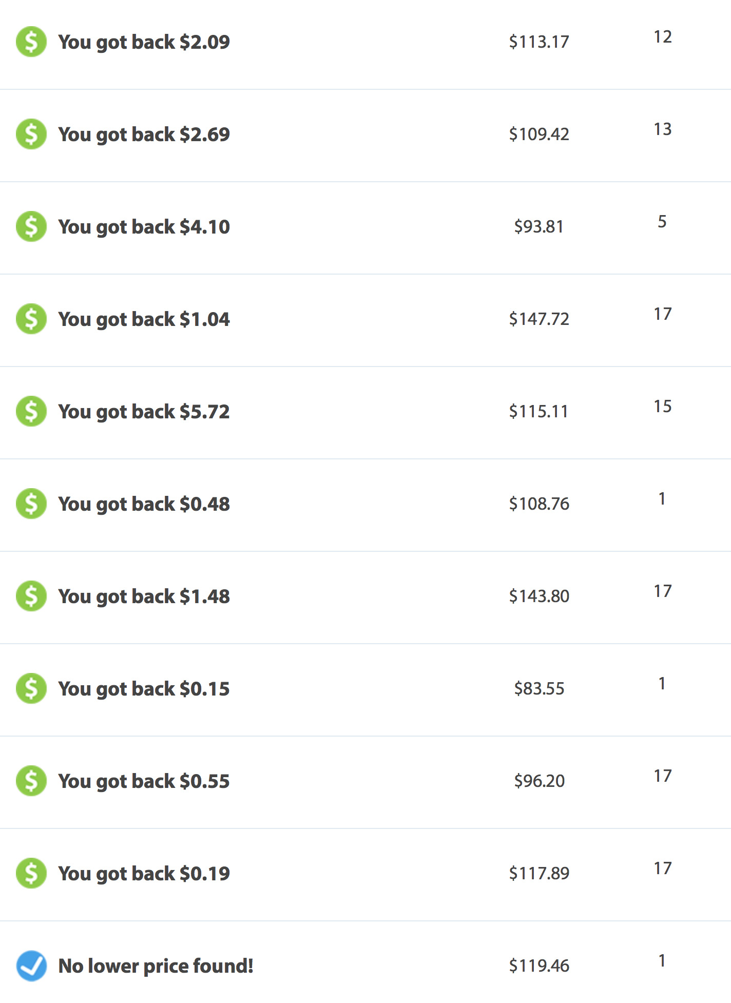 Walmart Savings Catcher cash back - real examples from my most recent orders